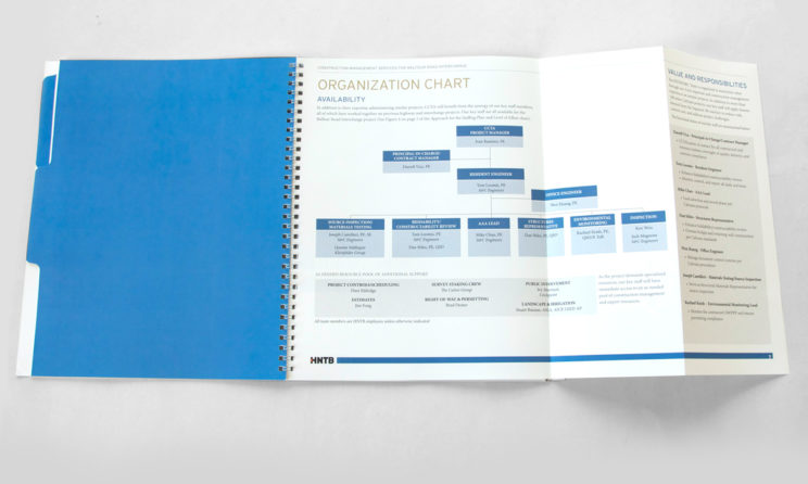 HNTB Graphic Design and Editorial Design - Organization Chart