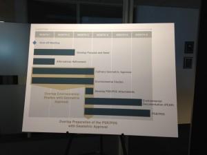 Sample Schedule Board for Presentation